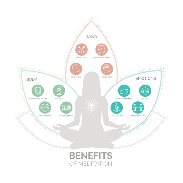 The Top 4 Health Benefits of Meditation